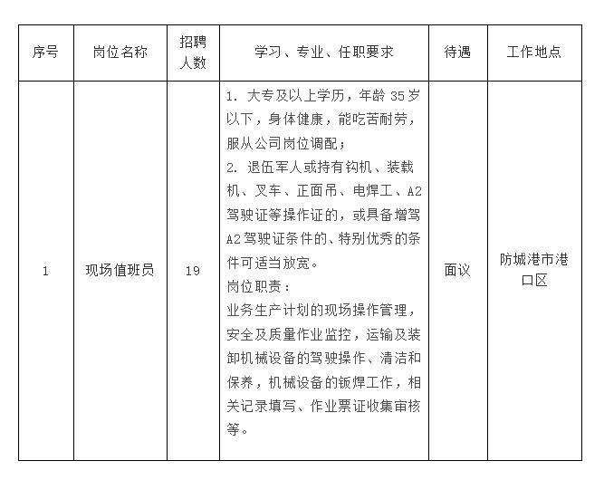 2021广西北港物流有限公司招聘19人公告